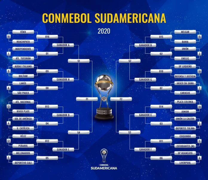 cuadro-copa-sudamericana-2020